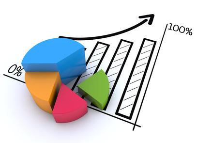 Nhược điểm thước đo tài chính ROI và giải pháp EVA – Giá trị kinh tế tăng thêm