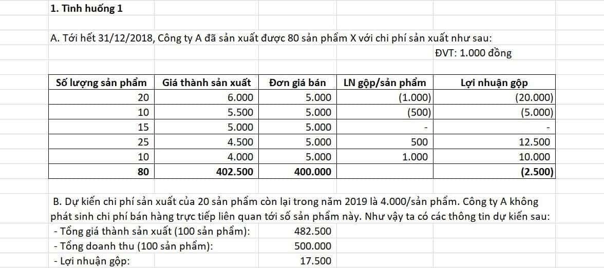 Tình huống 1 Ghi nhận kế toán đối với Learning curve cost
